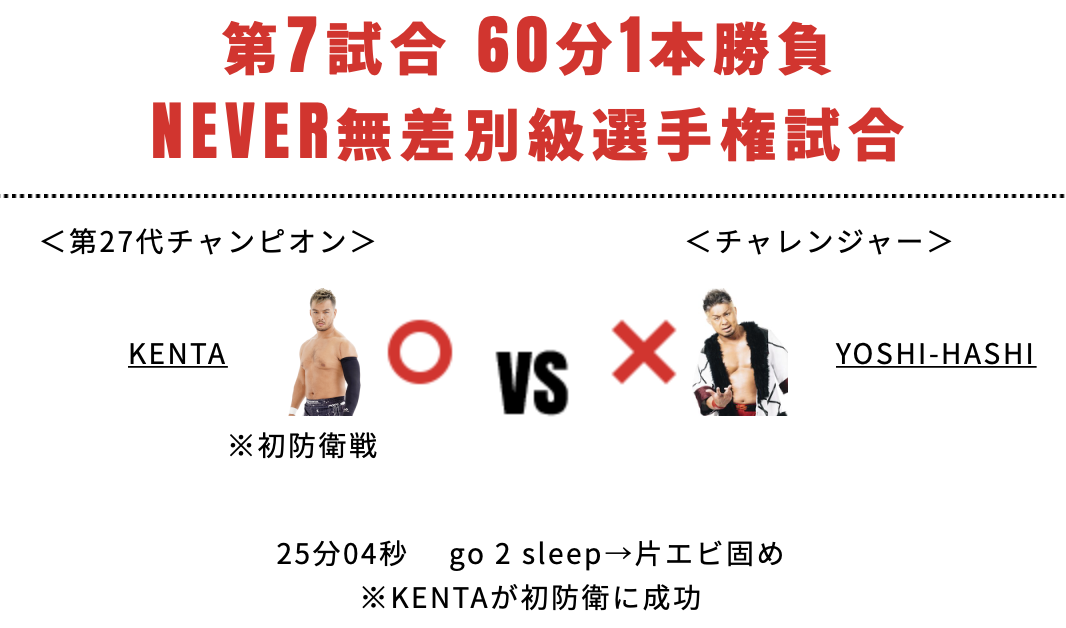 NEVER無差別級選手権試合:KENTA vs YOSHI-HASHI