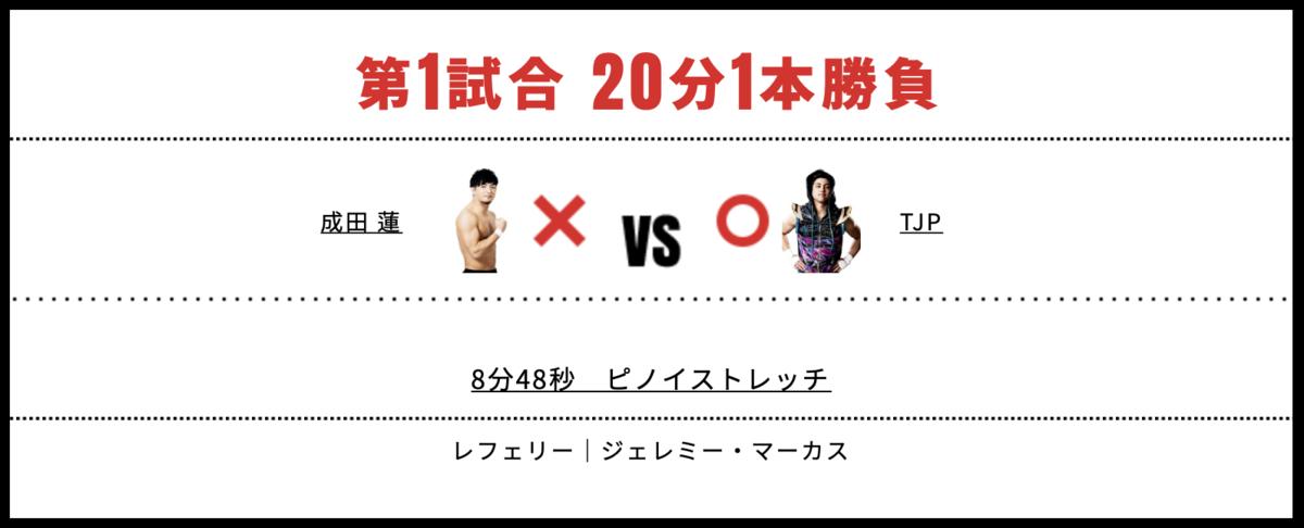 成田蓮 vs TJP