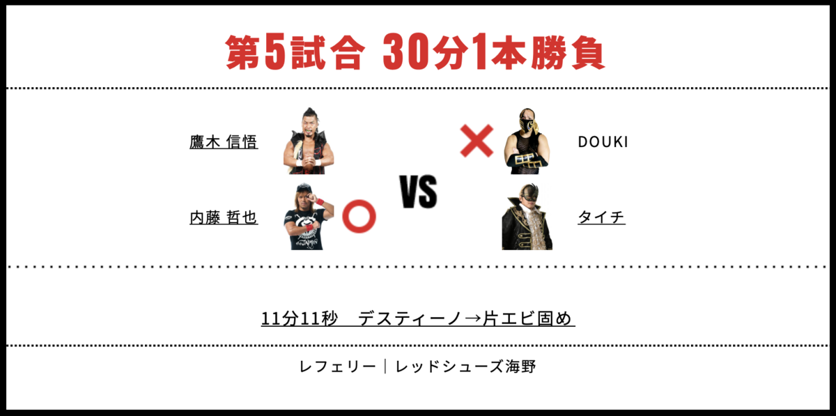 内藤哲也&鷹木信悟 vs タイチ&DOUKI