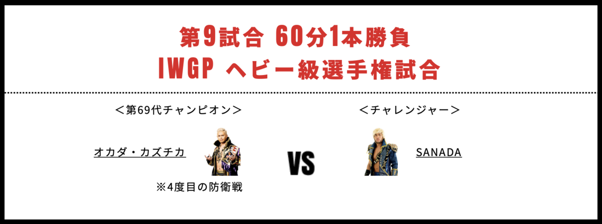 IWGPヘビー級選手権試合:オカダ・カズチカ vs SANADA