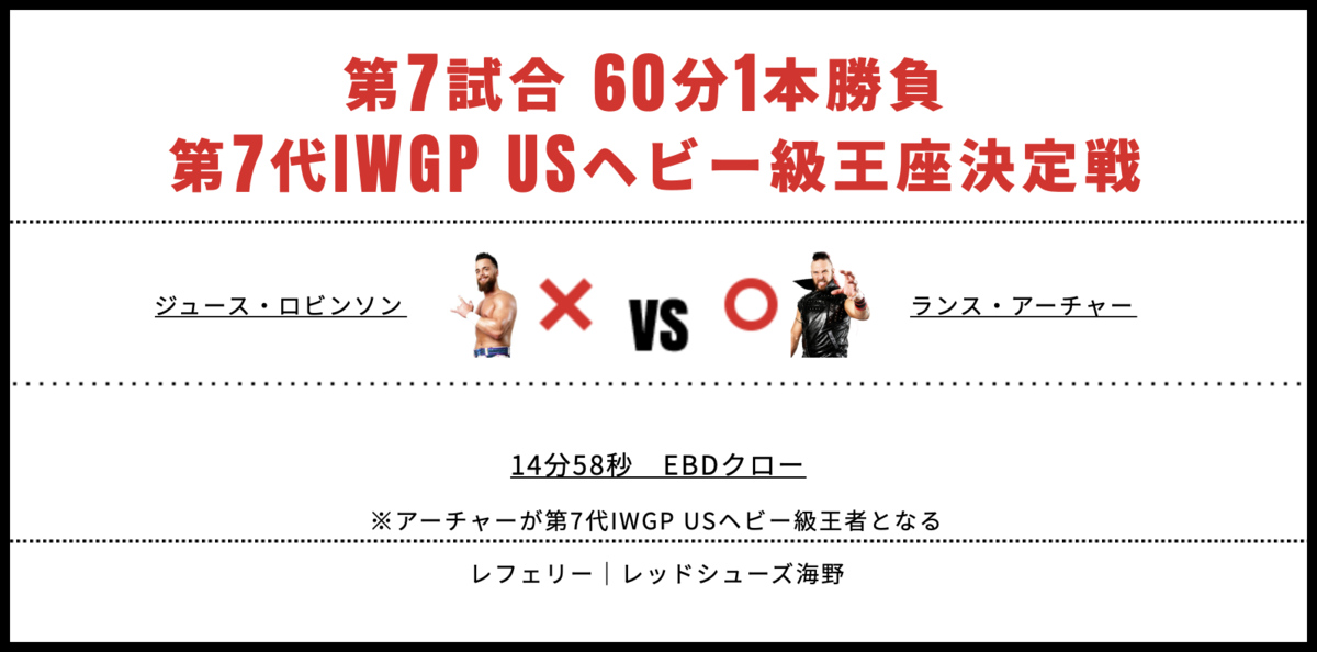 IWGPUSヘビー級選手権試合:ランス・アーチャー vs ジュース・ロビンソン