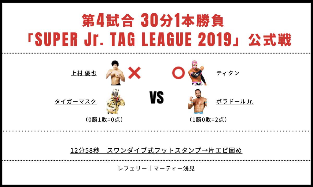 タイガーマスク&上村優也 vs ボラドール・ジュニア&ティタン