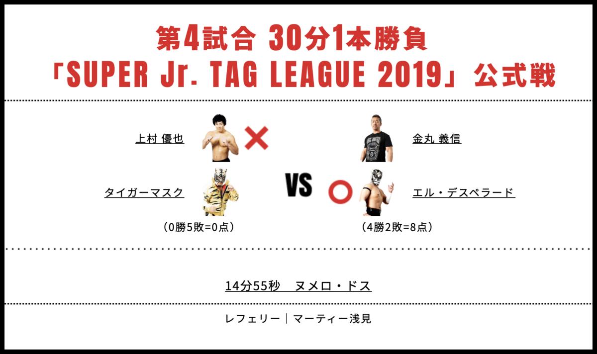 タイガーマスク&上村優也 vs 金丸義信&ロッキー・ロメロ