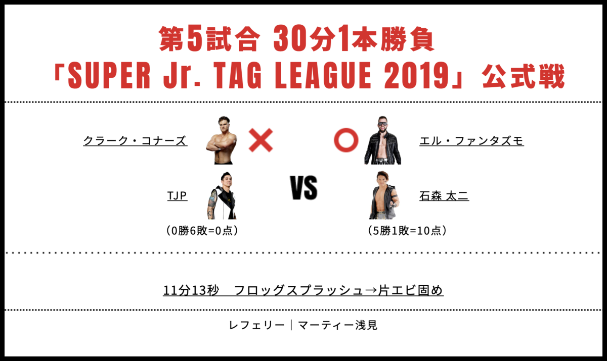TJP&クラーク・コナーズ vs エル・ファンタズモ&石森太二