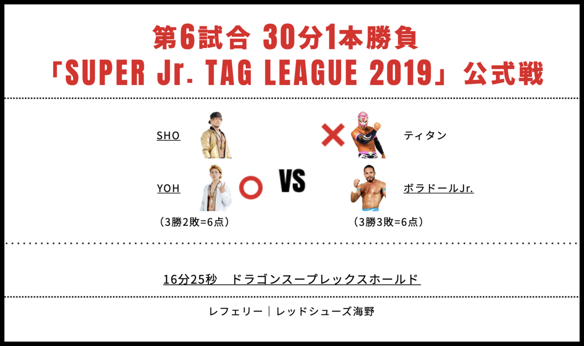 SHO&YOH vs ボラドール・ジュニア&ティタン