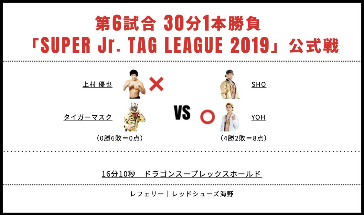 SHO&YOH vs タイガーマスク&上村優也