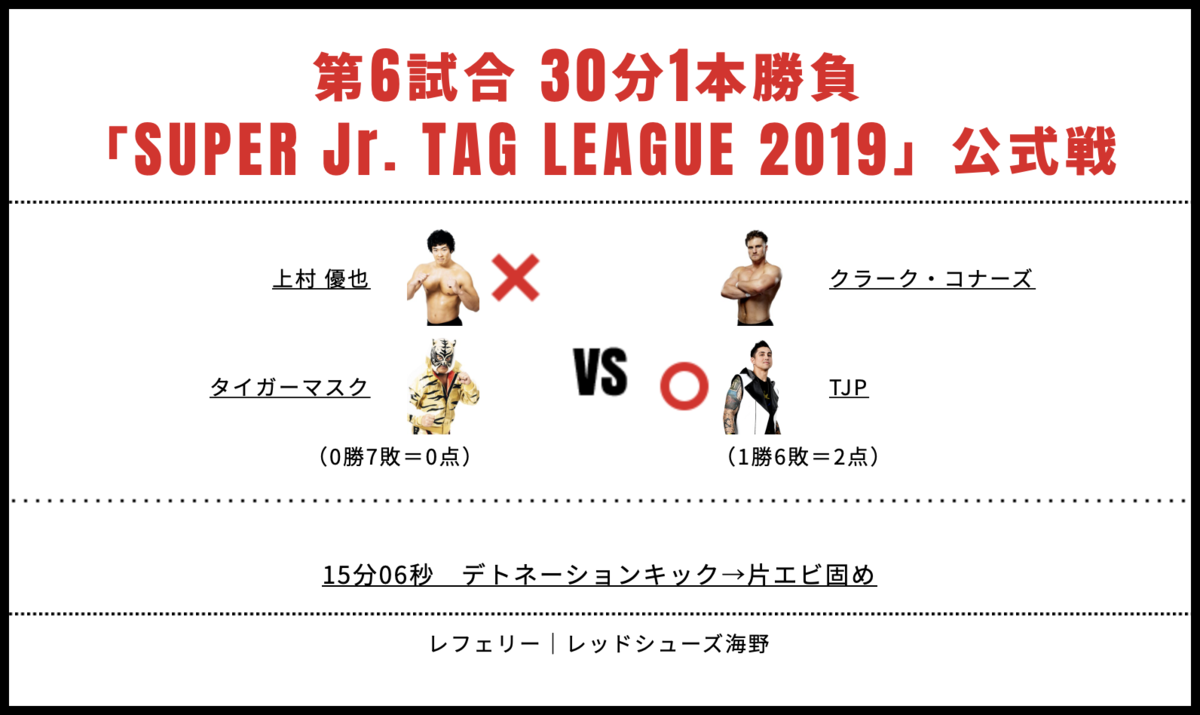 タイガーマスク&上村優也 vs TJP&クラーク・コナーズ