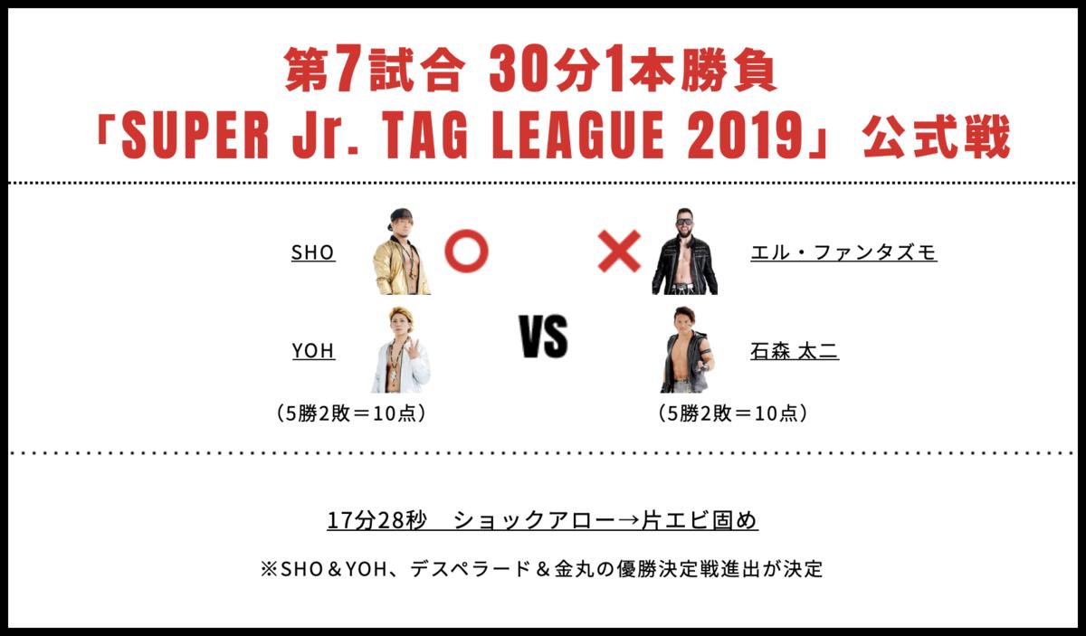 SHO&YOH vs エル・ファンタズモ&石森太二