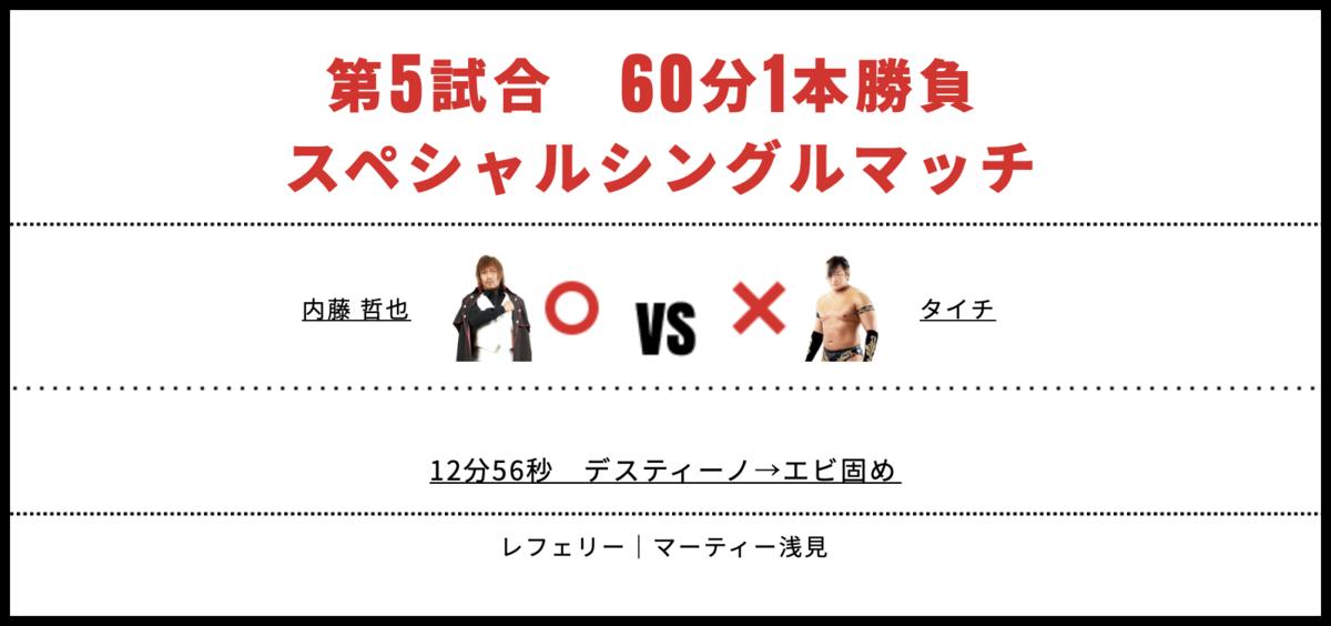 内藤哲也 vs タイチ