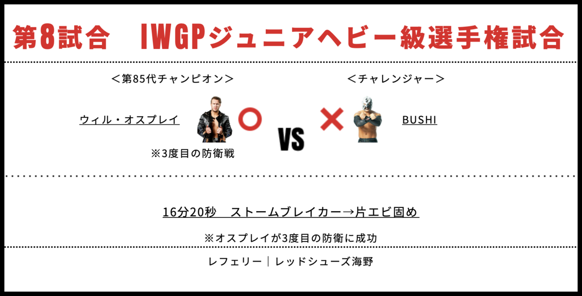 IWGPジュニアヘビー級選手権試合:ウィル・オスプレイ vs BUSHI