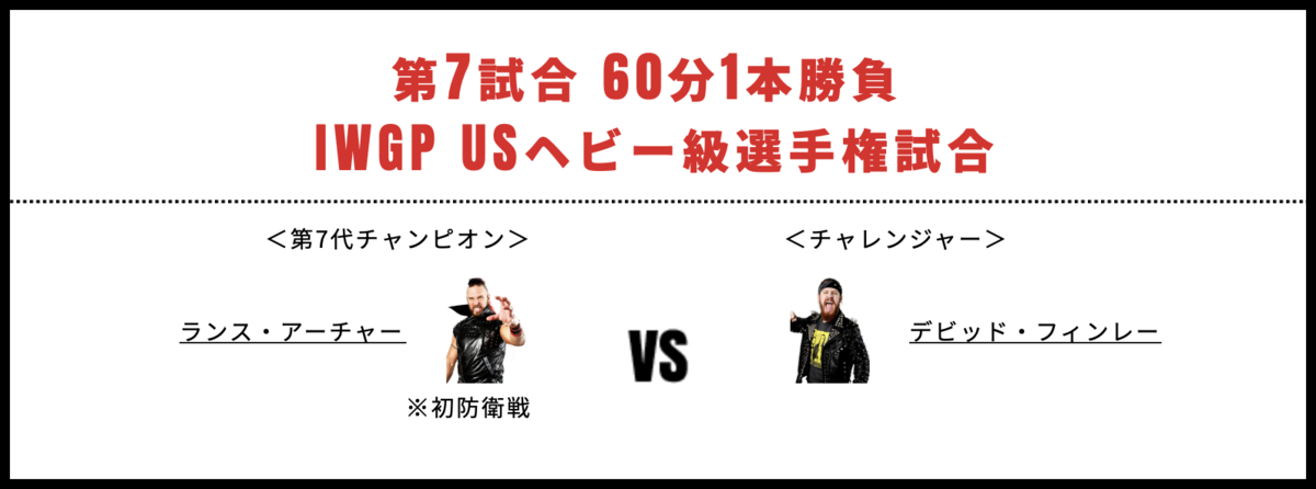 IWGPUSヘビー級選手権試合:ランス・アーチャー vs デビッド・フィンレー