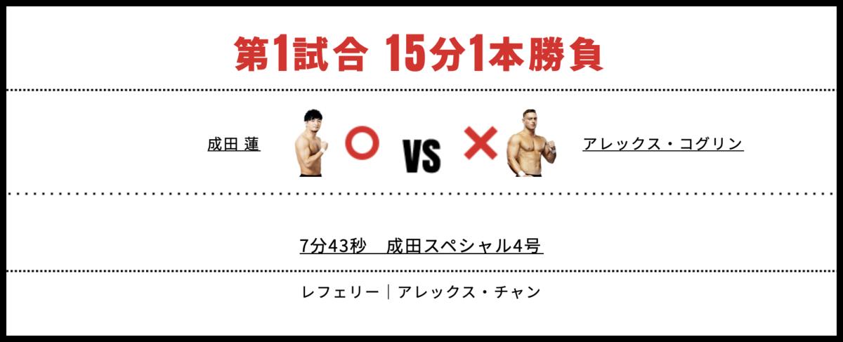 成田蓮 vs アレックス・コグリン