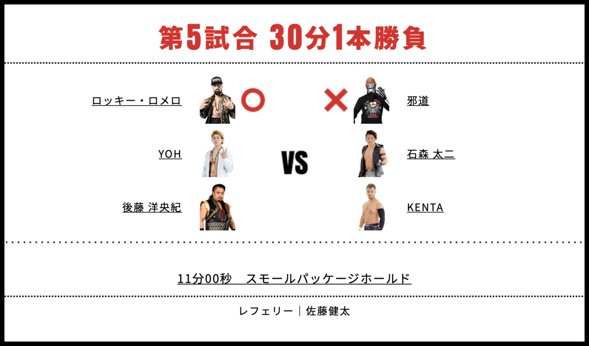 後藤洋央紀&YOH&ロッキー・ロメロ vs KENTA&石森太二&邪道