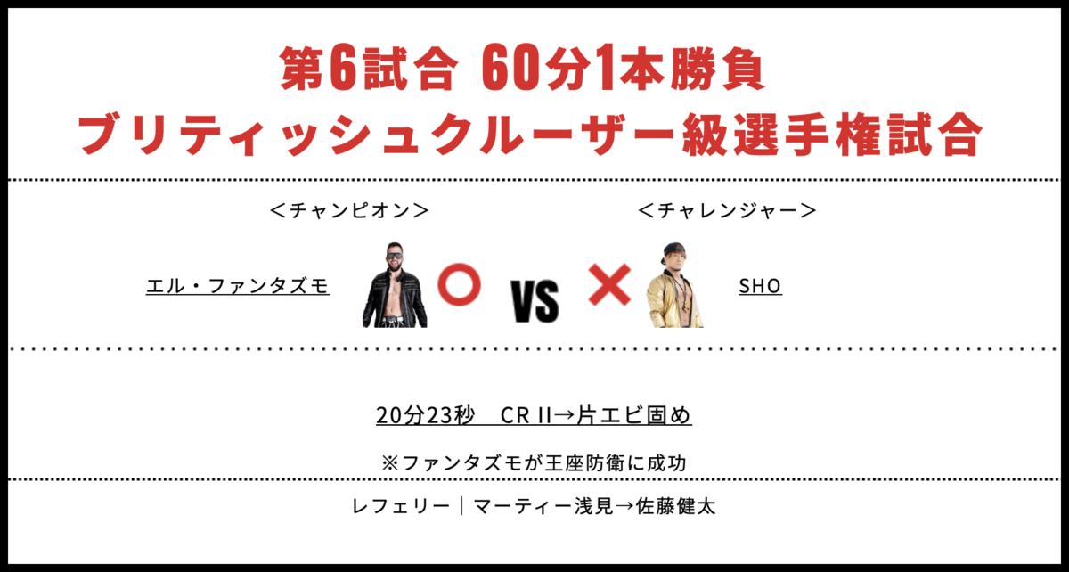 ブリティッシュクルーザー級選手権試合:エル・ファンタズモ vs SHO