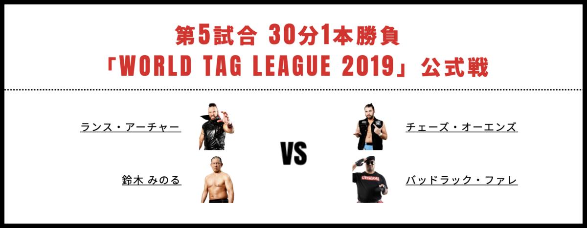 鈴木みのる&ランス・アーチャー vs バッドラック・ファレ&チェーズ・オーエンズ