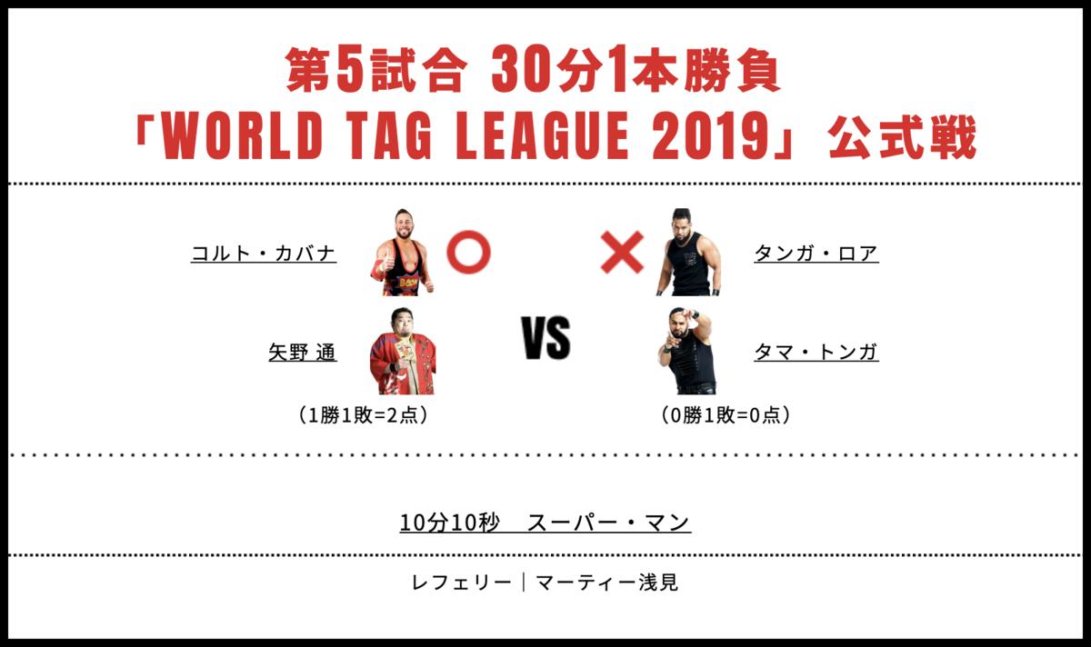 矢野通&コルト・カバナ vs タマ・トンガ&タンガ・ロア
