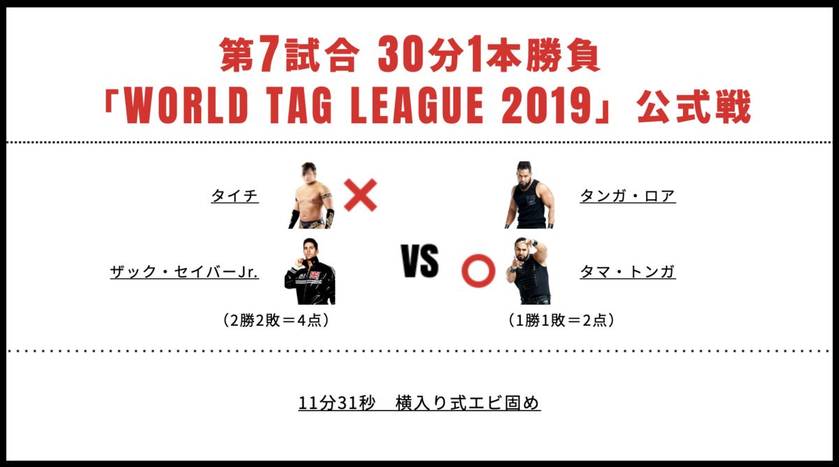 ザック・セイバーJr.&タイチ vs タマ・トンガ&タンガ・ロア