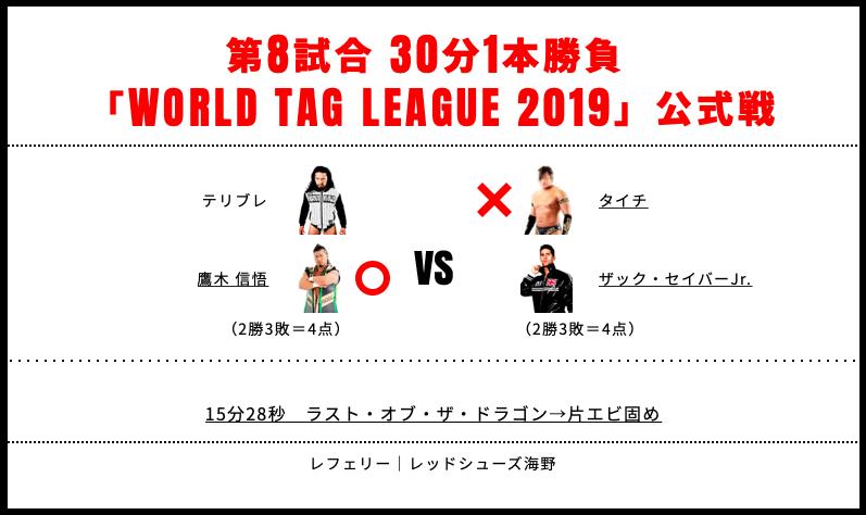 鷹木信悟&テリブレ vs ザック・セイバーJr.&タイチ