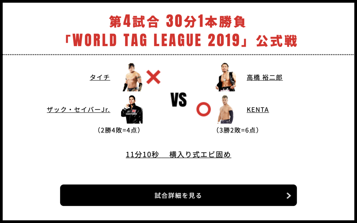 ザック・セイバーJr.&タイチ vs KENTA&高橋裕二郎