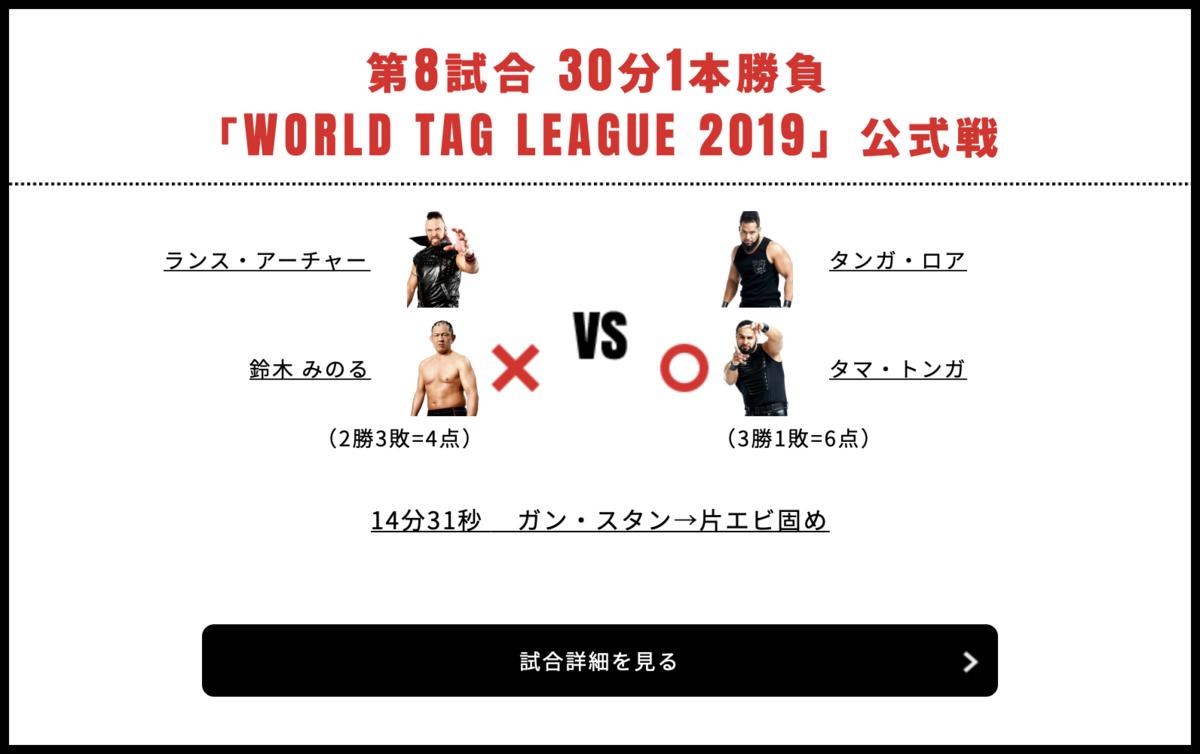 鈴木みのる&ランス・アーチャー vs タマ・トンガ&タンガ・ロア