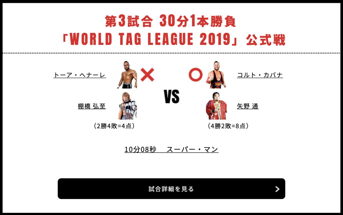 棚橋弘至&トーア・ヘナーレ vs 矢野通&コルト・カバナ