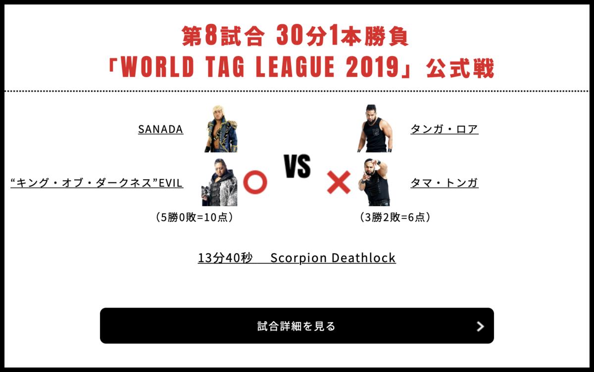 EVIL&SANADA vs タマ・トンガ&タンガ・ロア