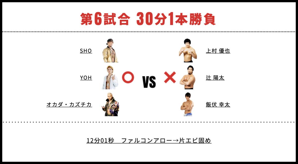 オカダ・カズチカ&SHO&YOH vs 飯伏幸太&上村優也&辻陽太