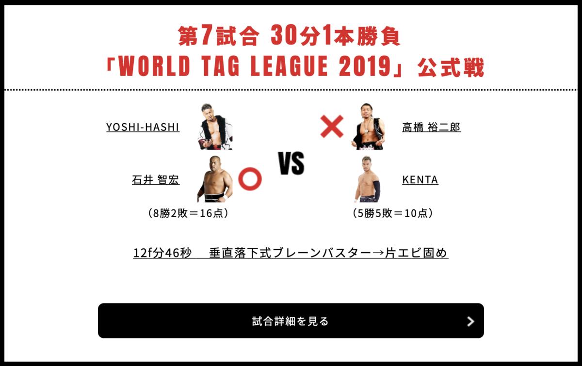 石井智宏&YOSHI-HASHI vs KENTA&高橋裕二郎