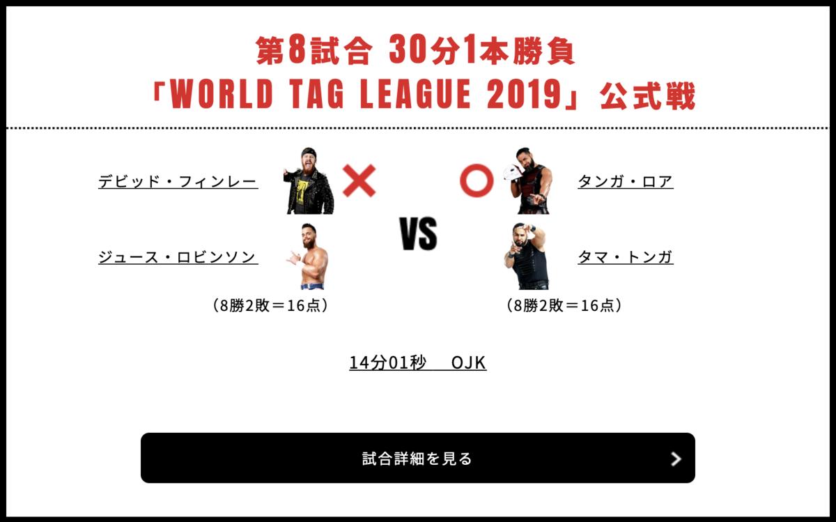 ジュース・ロビンソン&デビッド・フィンレー vs タマ・トンガ&タンガ・ロア