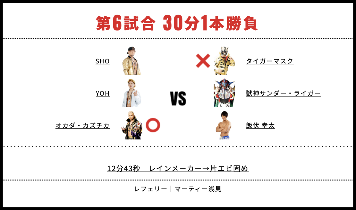オカダ・カズチカ&SHO&YOH vs 飯伏幸太&獣神サンダー・ライガー&タイガーマスク
