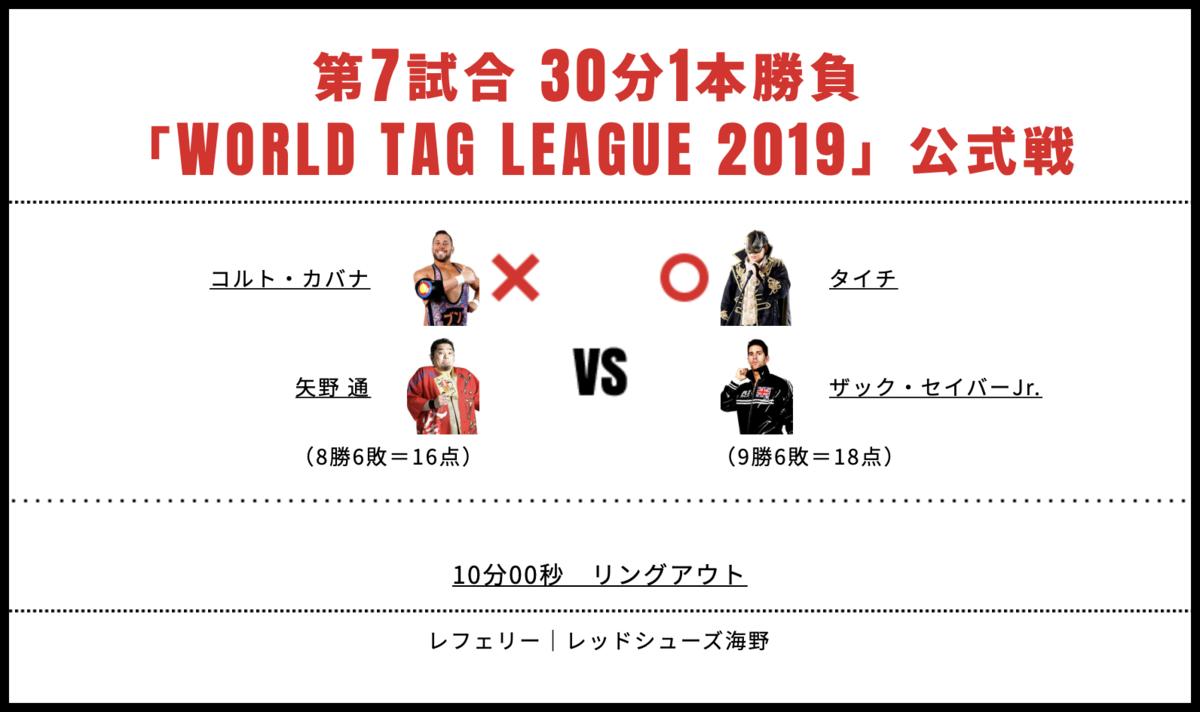 矢野通&コルト・カバナ vs ザック・セイバーJr.&タイチ