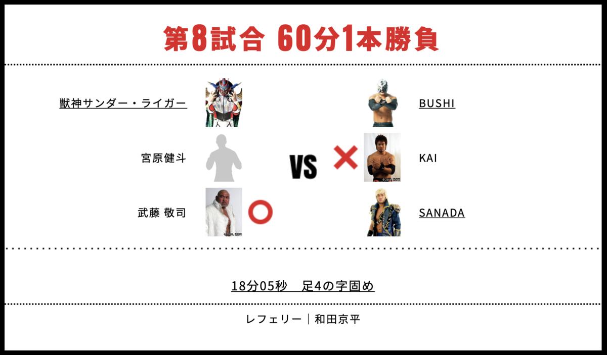 武藤敬司&獣神サンダー・ライガー&宮原健斗 vs SANADA&KAI&BUSHI