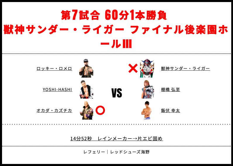 オカダ・カズチカ&YOSHI-HASHI&ロッキー・ロメロ vs 飯伏幸太&棚橋弘至&獣神サンダー・ライガー