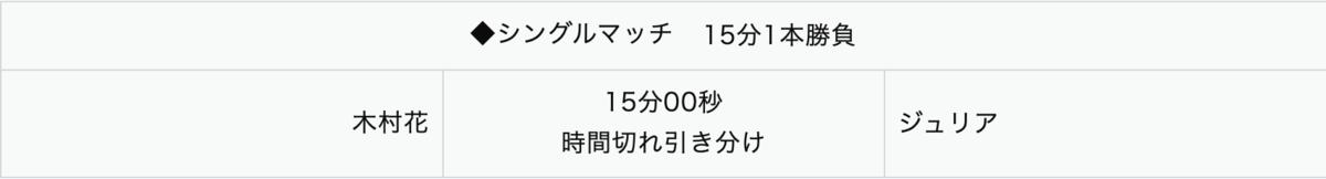 木村花 vs ジュリア