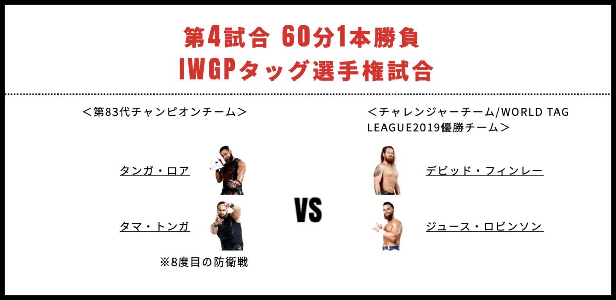 IWGPタッグ選手権試合:タマ・トンガ&タンガ・ロア vs ジュース・ロビンソン&デビッド・フィンレー