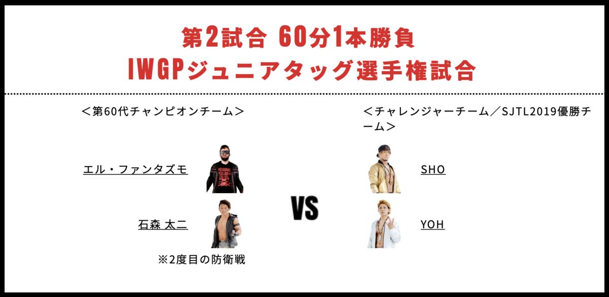 IWGPジュニアタッグ選手権試合:エル・ファンタズモ&石森太二 vs SHO&YOH