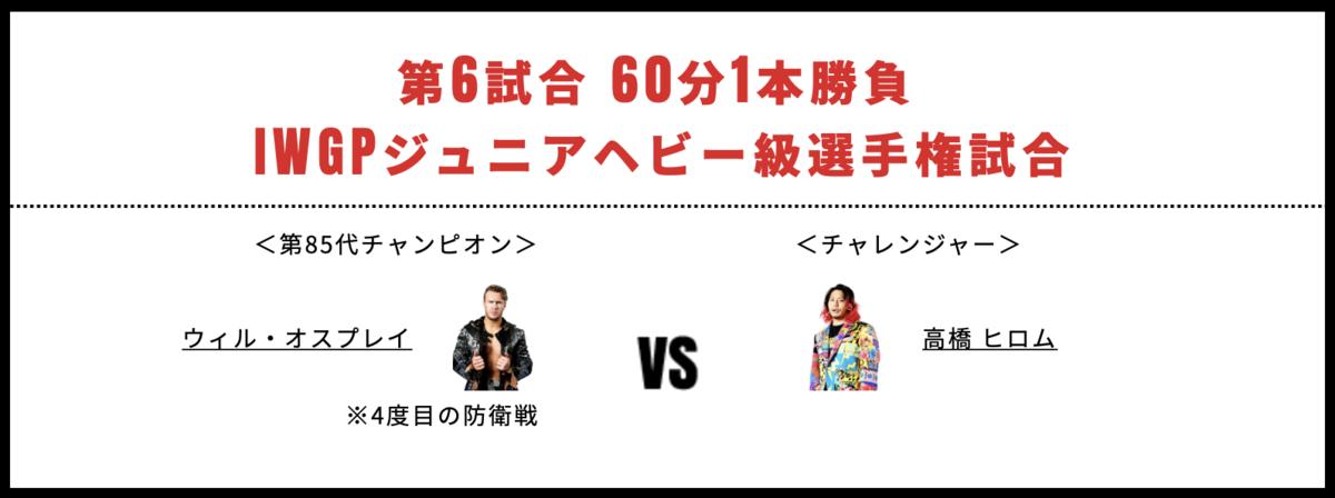 IWGPジュニアヘビー級選手権試合:ウィル・オスプレイ vs 高橋ヒロム