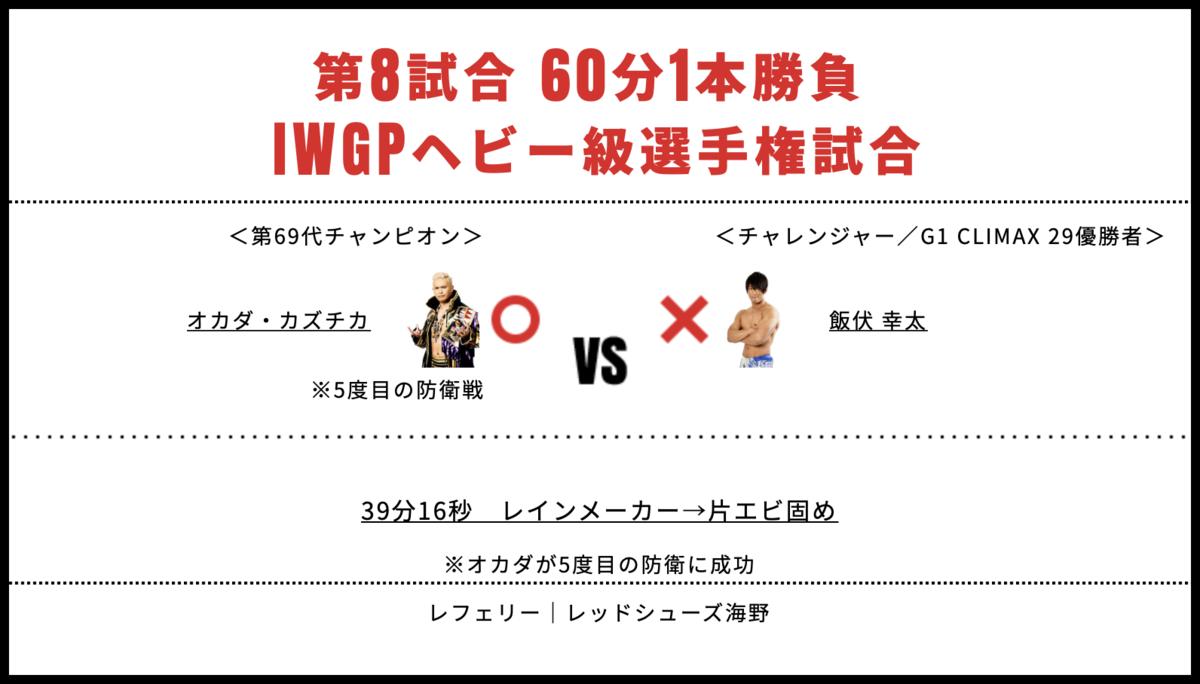 IWGPヘビー級選手権試合:オカダ・カズチカ vs 飯伏幸太
