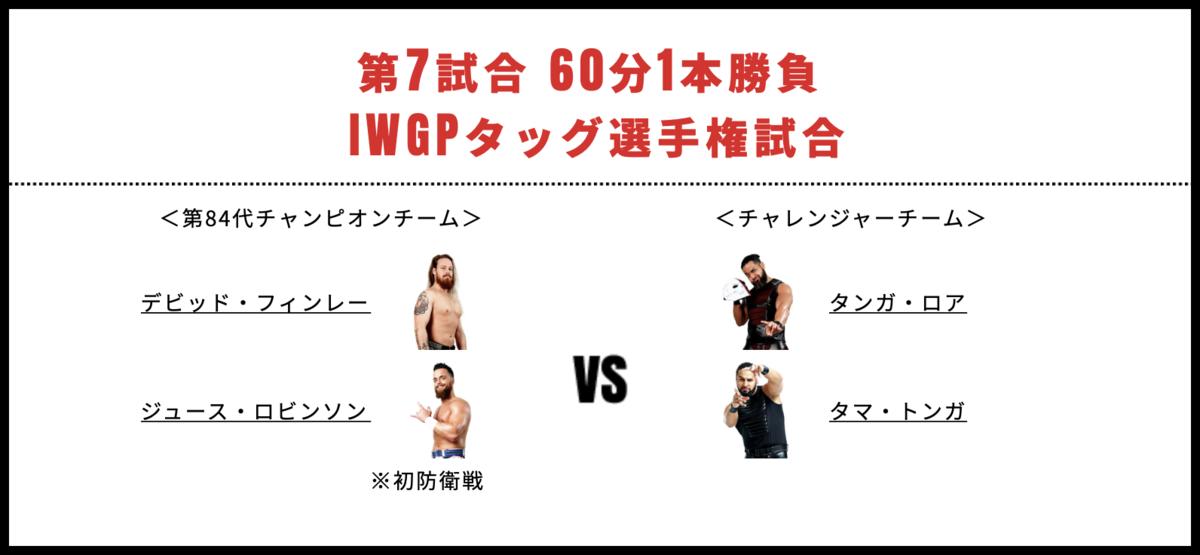 IWGPタッグ選手権試合:ジュース・ロビンソン&デビッド・フィンレー vs タマ・トンガ&タンガ・ロア