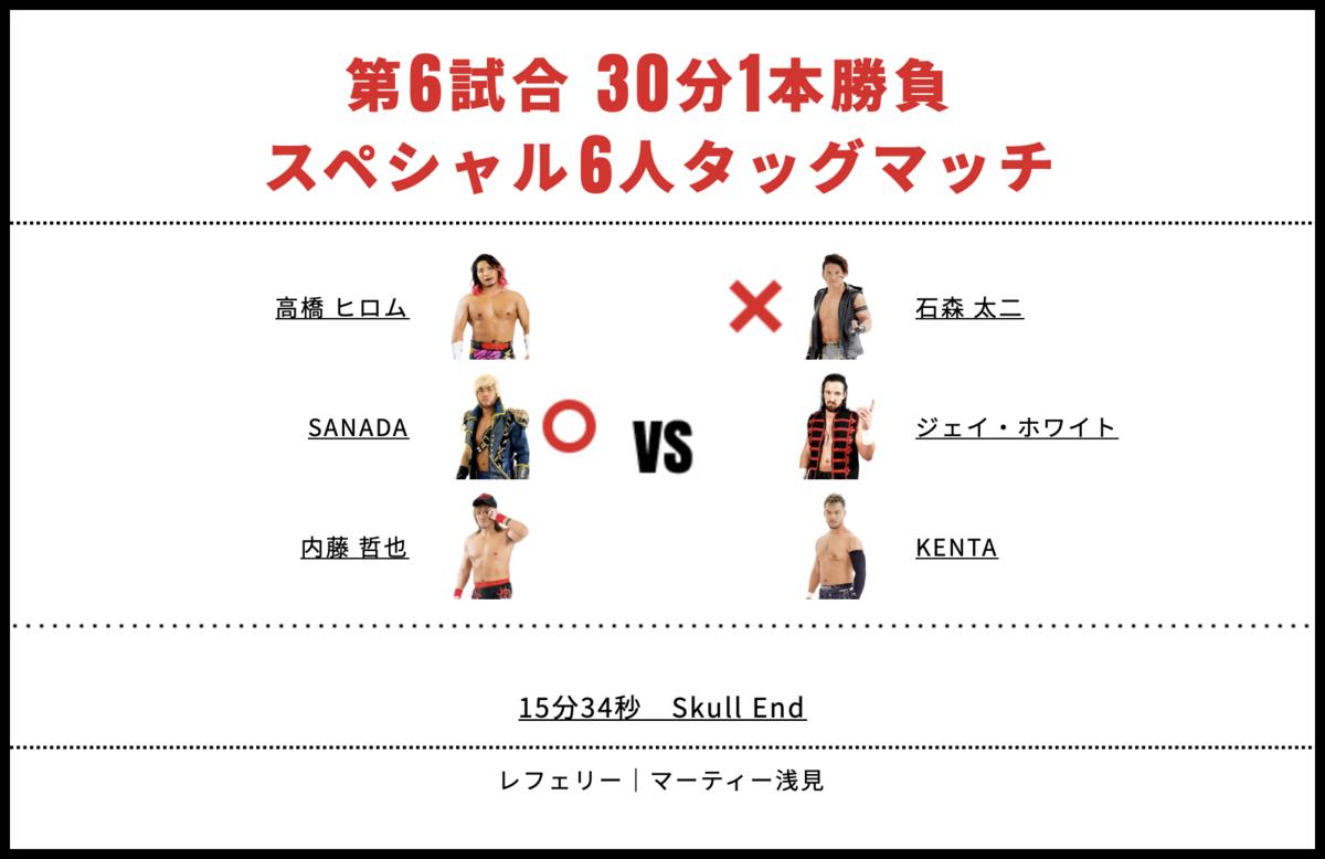 内藤哲也&SANADA&高橋ヒロム vs KENTA&ジェイ・ホワイト&石森太二