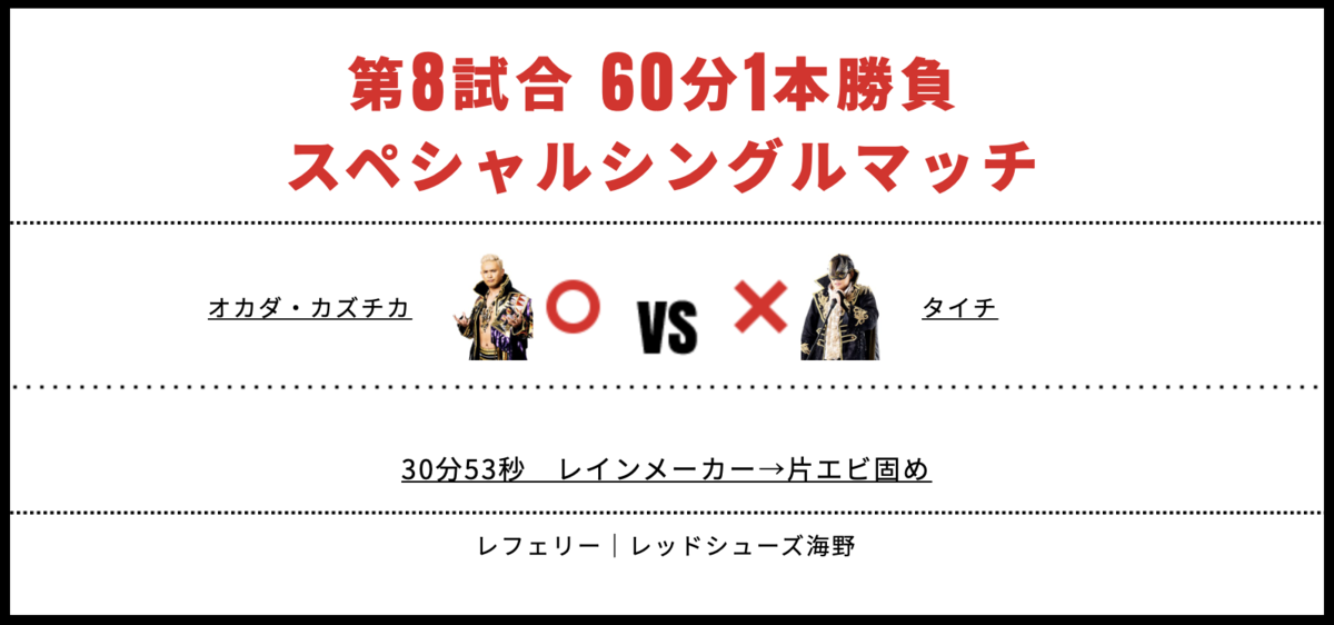 オカダ・カズチカ vs タイチ