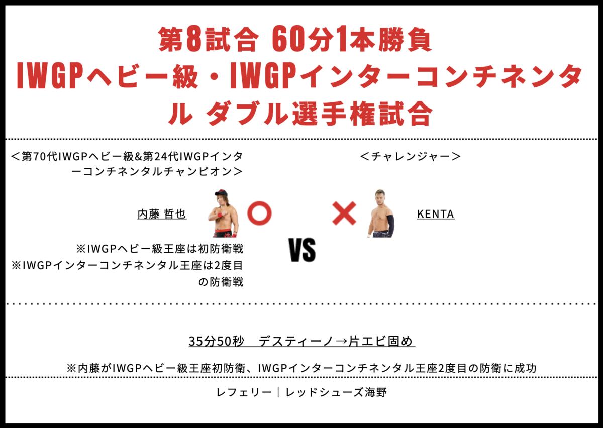 IWGPヘビー級&IWGPインターコンチネンタルダブル選手権試合:内藤哲也 vs KENTA