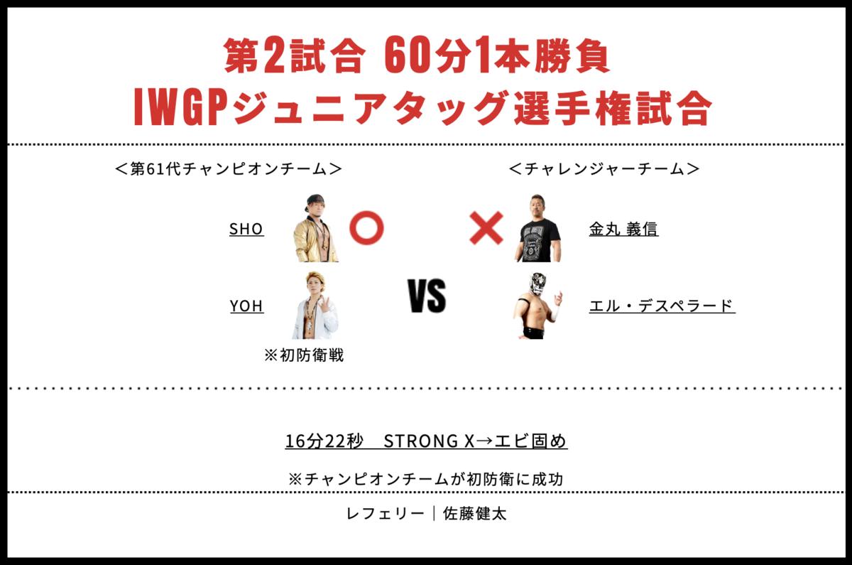 IWGPジュニアタッグ選手権試合:ロッポンギ3K vs 金丸義信&エル・デスペラード