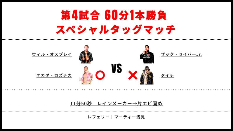 オカダ・カズチカ&ウィル・オスプレイ vs タイチ&ザック・セイバーJr.