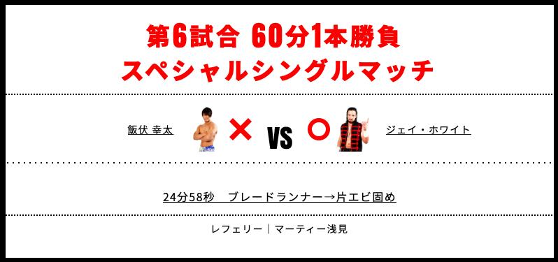 飯伏幸太 vs ジェイ・ホワイト