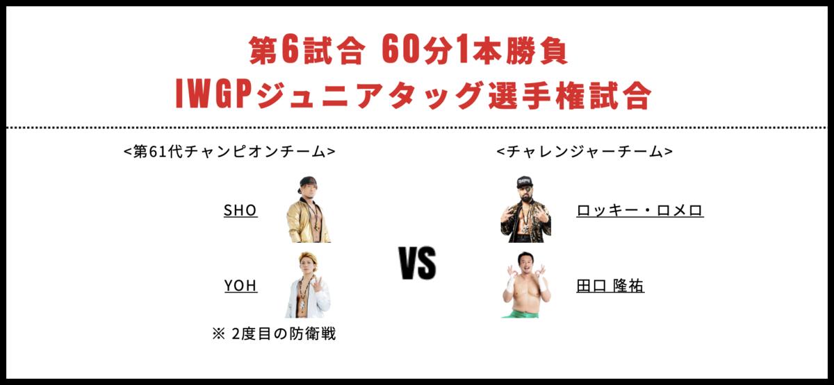 IWGPジュニアタッグ選手権:SHO&YOH vs 田口隆祐&ロッキー・ロメロ