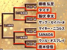 ニュージャパンカップ2020右上半分