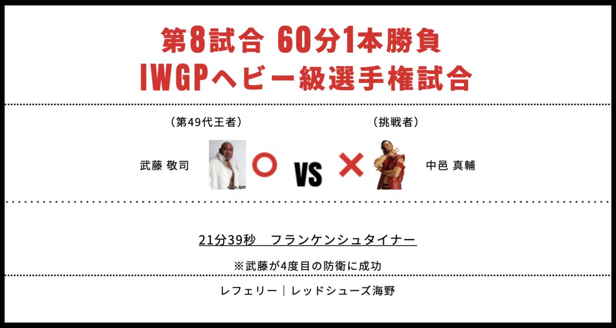IWGPヘビー級選手権試合:武藤敬司 vs 中邑真輔