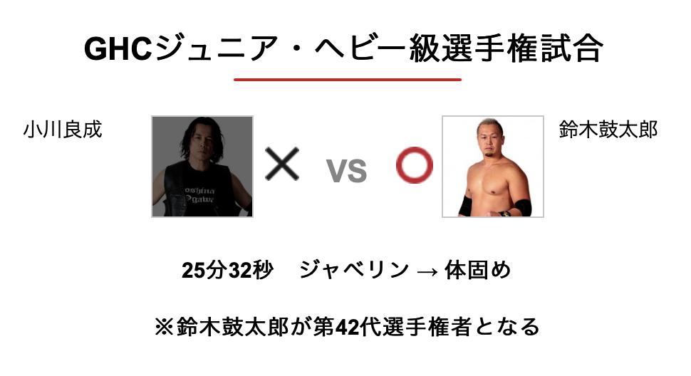 GHCジュニアヘビー級選手権試合:小川良成 vs 鈴木鼓太郎