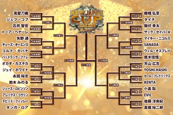 NEW JAPAN CUP2020 前トーナメント表